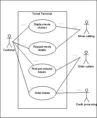 DevOps Using SpiraTeam, Jenkins, and TaraVault