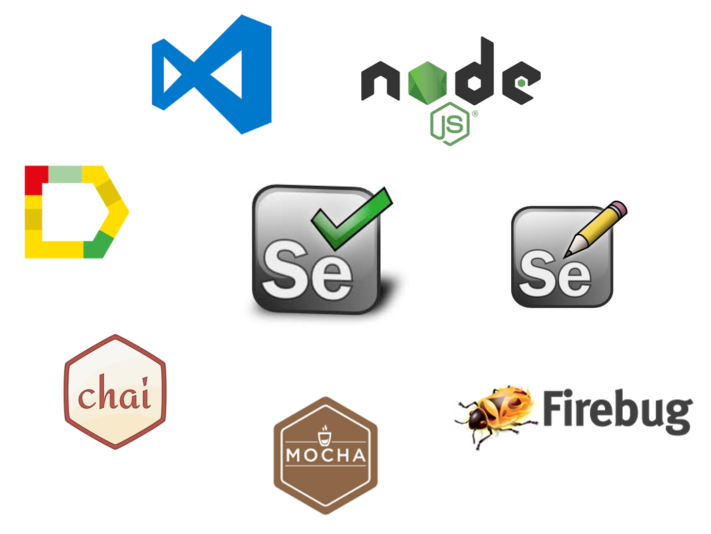 Setting Up a TestOps Environment Using Selenium WebDriver