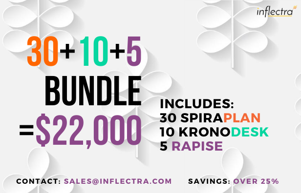 Save over 25% with SpiraPlan, KronoDesk and Rapise Bundled for $12,000