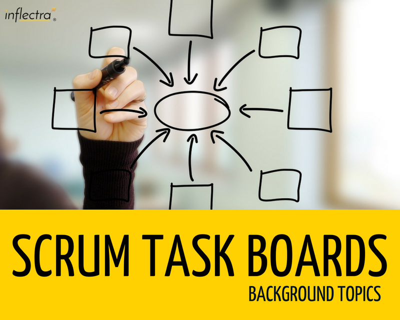 The Task Board is perhaps the single most useful, and arguably most important, device that can be used on Agile  projects, often described as an 'information radiator' because it gives out the information to everyone from a central location. A Task Board is the focal point of any Agile project and serves as a good place at which to hold the stand-up meeting or Scrum.