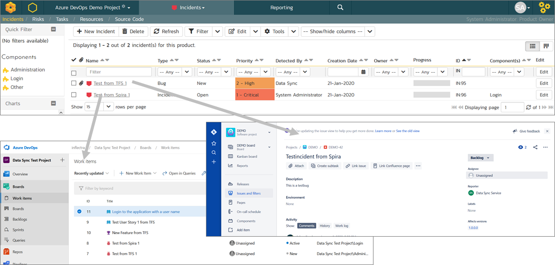 SpiraPlan integrating Jira and Azure DevOps