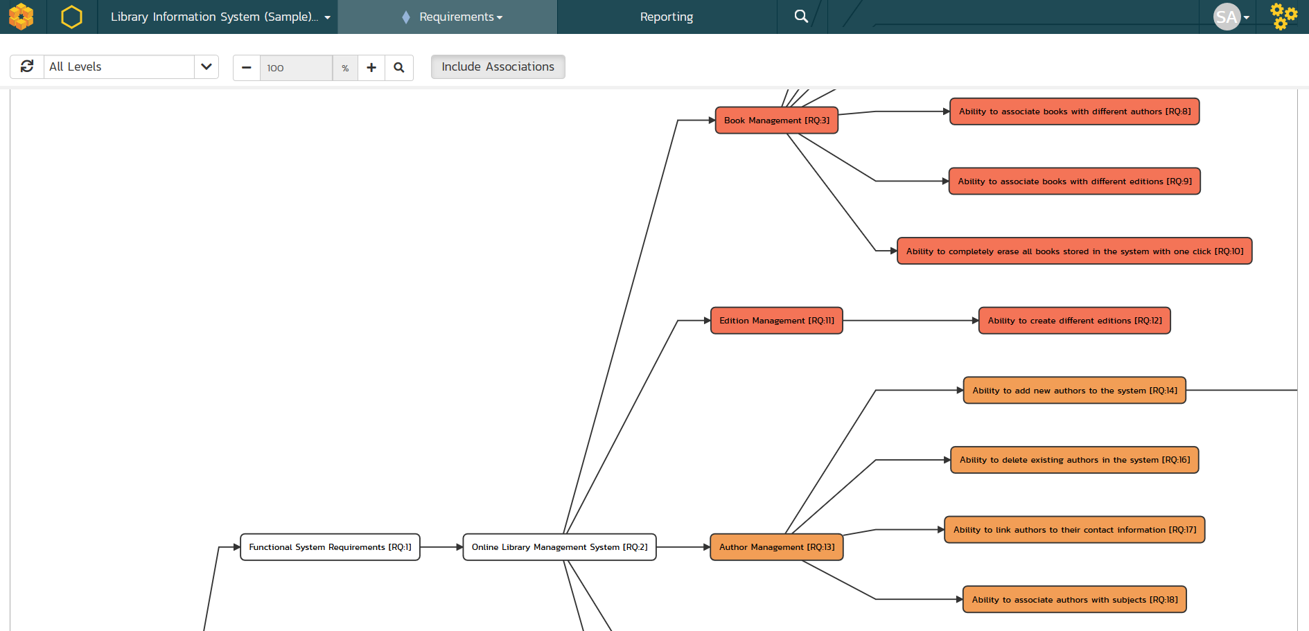 requirements management mind-map view in SpiraPlan