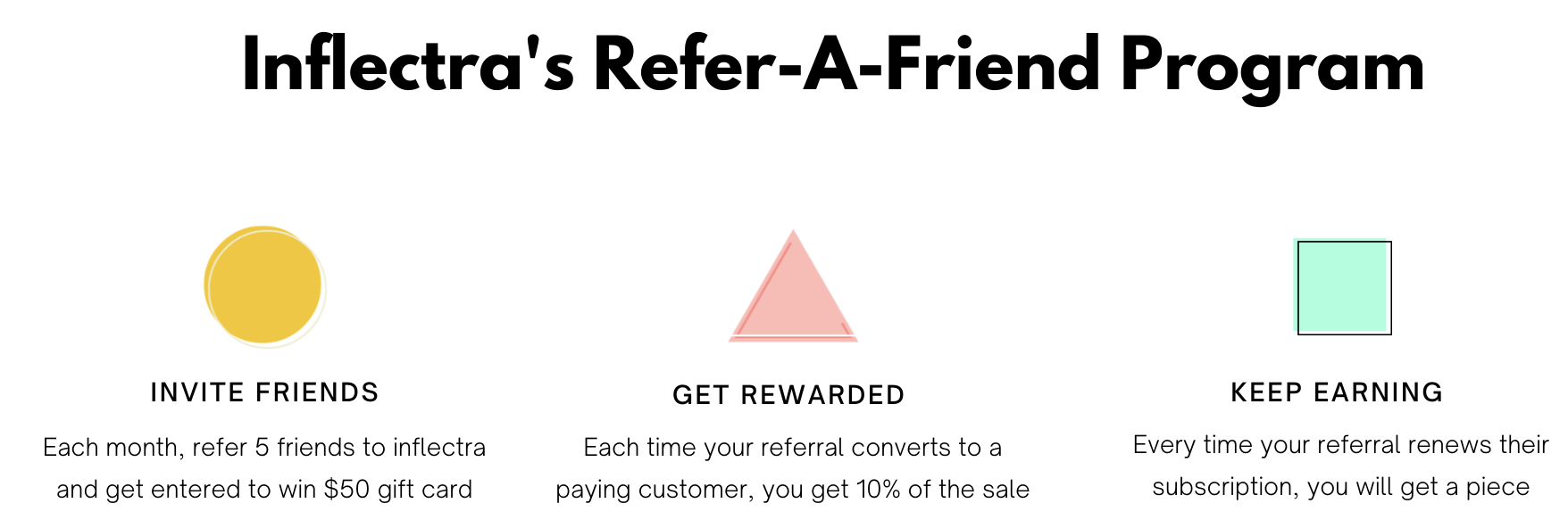 inflectra-refer-a-friend-program-image